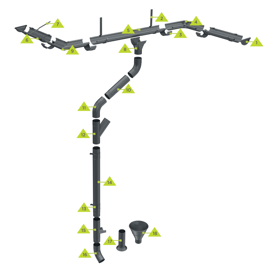 Sistem desfasurat ansamblu pluvial METIGLA